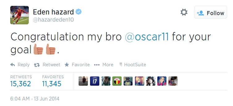 The congratulatory tweet by Eden Hazard for the winning goal of Brazil was the most retweeted Friday morning.